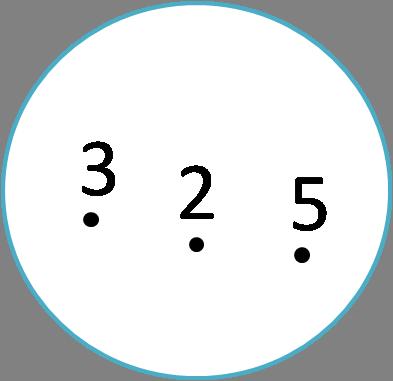 Diagrammi di Venn